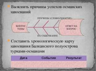 Выяснить причины успехов османских завоеваний ПРИЧИНЫ (СЛОВО-ПОНЯТИЕ) ИХ СОДЕ