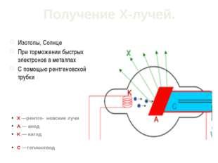 Длина и частота рентгеновских волн Длина рентгеновских лучей зависит от скоро