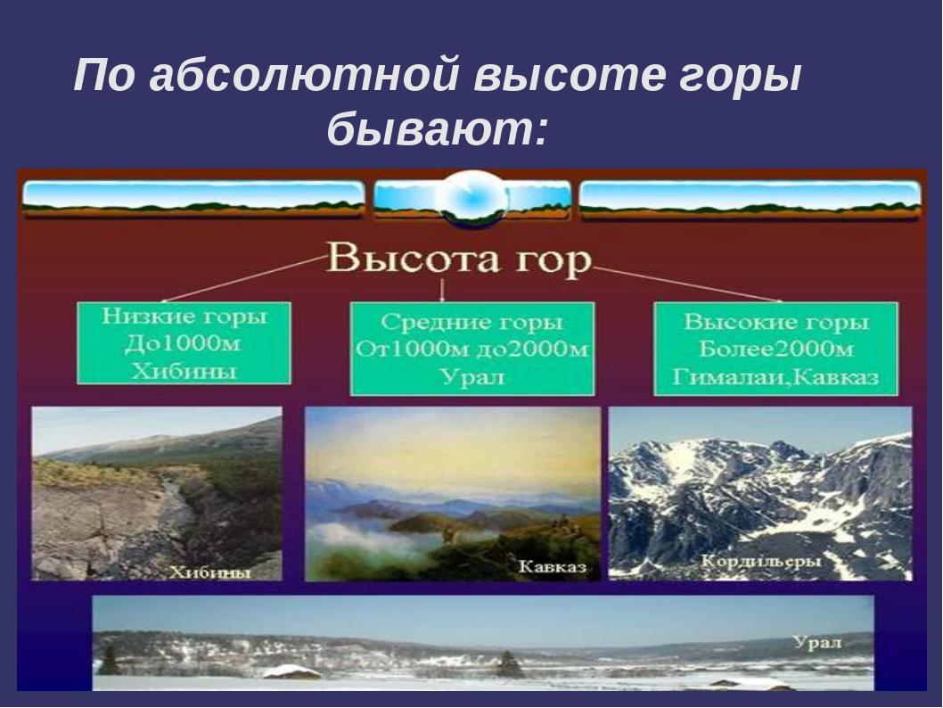 По абсолютной высоте горы бывают: