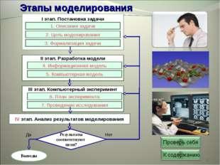 * Результаты соответствуют цели? Выводы Этапы моделирования 1 2 3 I этап. Пос