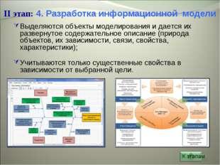 * II этап: 4. Разработка информационной модели Выделяются объекты моделирован