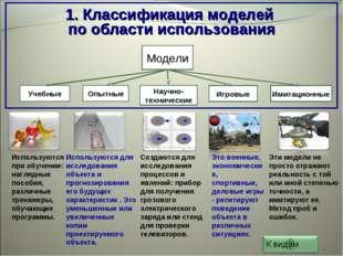 * Модели Имитационные Игровые Научно-технические Опытные Учебные 1. Классифик