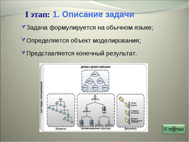 * I этап: 1. Описание задачи Задача формулируется на обычном языке; Определяе...