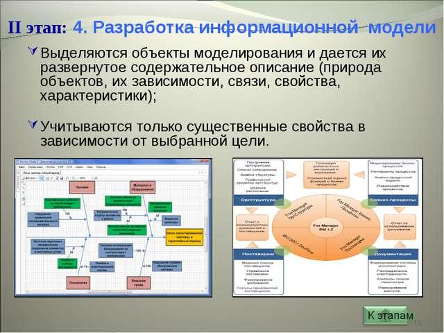 * II этап: 4. Разработка информационной модели Выделяются объекты моделирован...