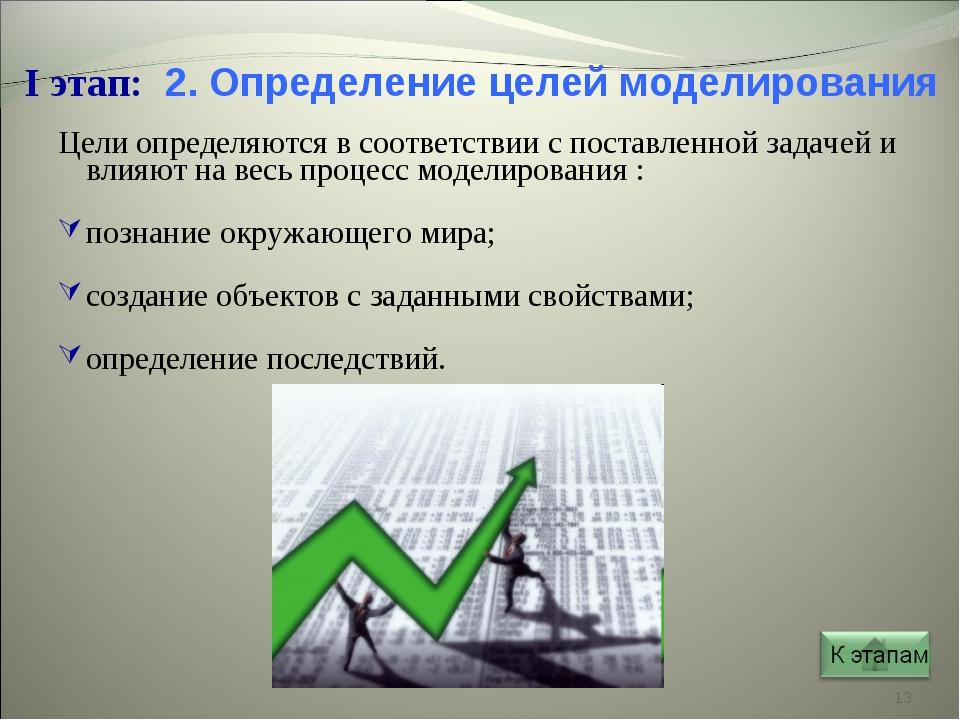 * I этап: 2. Определение целей моделирования Цели определяются в соответствии...