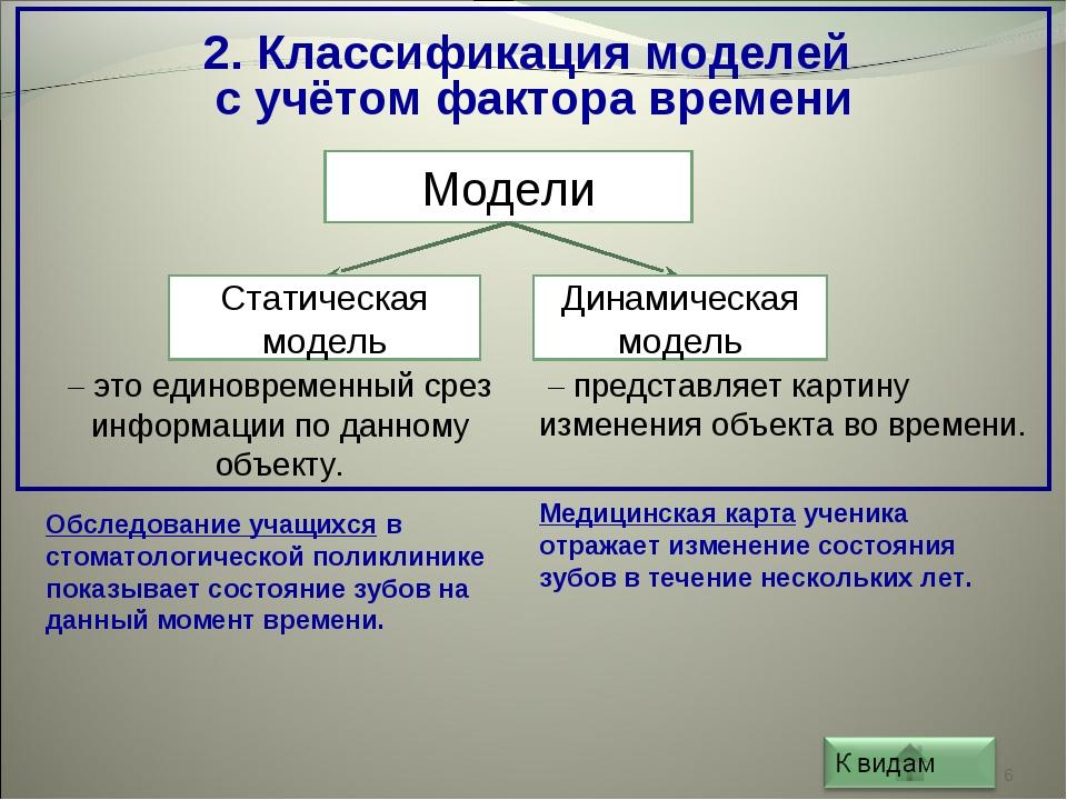 * 2. Классификация моделей с учётом фактора времени Модели Динамическая модел...