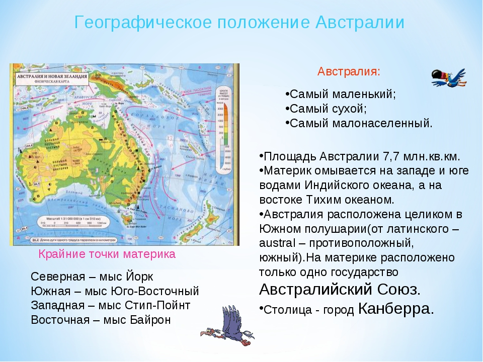* Географическое положение Австралии Австралия: Самый маленький; Самый сухой;...