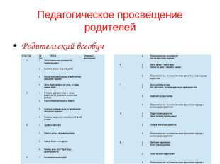 Педагогическое просвещение родителей Родительский всеобуч КЛАССЫ № п/п ТЕМЫ О