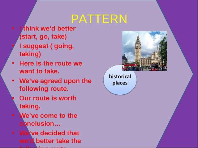 PATTERN I think we'd better (start, go, take) I suggest ( going, taking) Here...