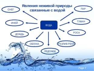 Явления неживой природы связанные с водой ВОДА ПАР ТУМАН РОСА РАЗЛИВ РЕКИ ЛЕД