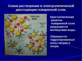 Схема растворения и электролитической диссоциации поваренной соли. Кристаллич
