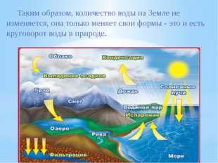 Таким образом, количество воды на Земле не изменяется, она только меняет сво