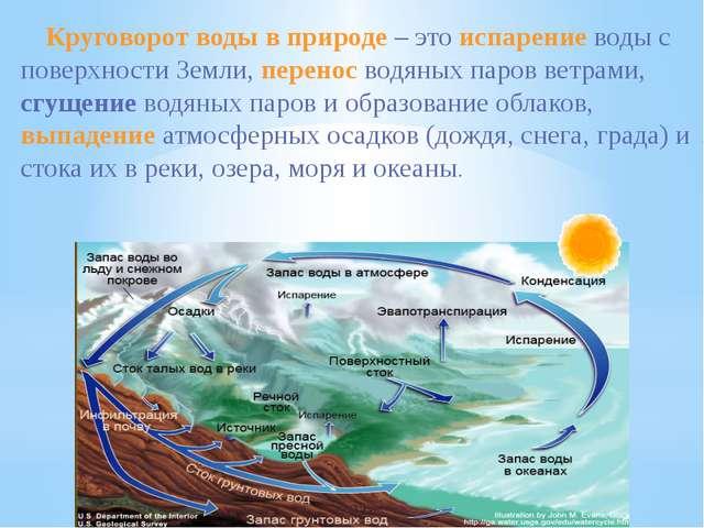 Круговорот воды в природе – это испарение воды с поверхности Земли, перенос...