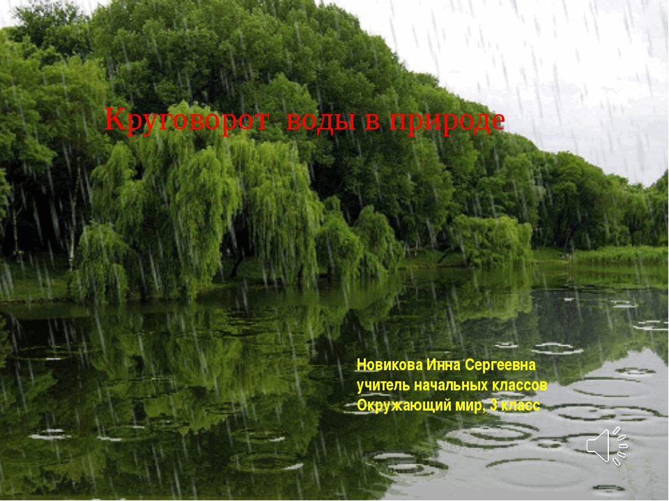 Круговорот воды в природе Новикова Инна Сергеевна учитель начальных классов О...