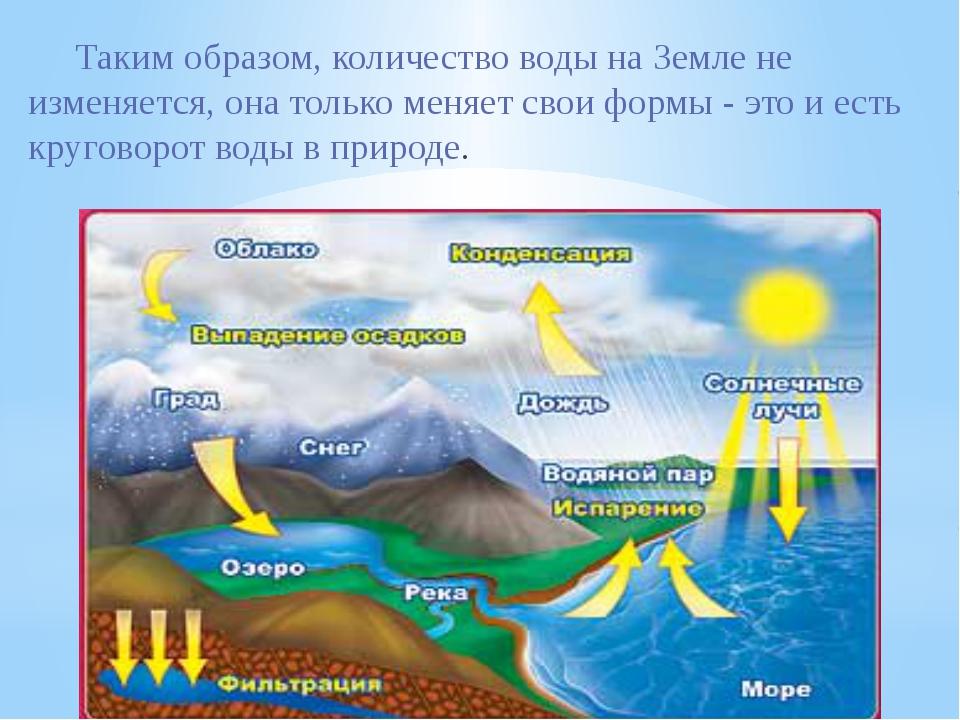 Таким образом, количество воды на Земле не изменяется, она только меняет сво...