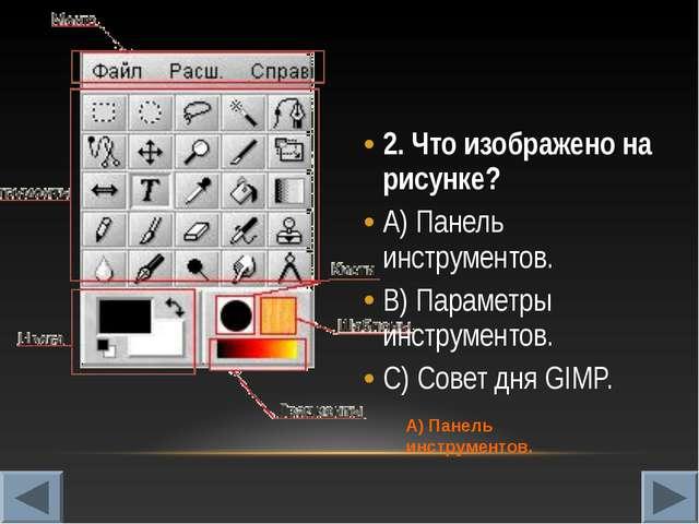 2. Что изображено на рисунке? А) Панель инструментов. В) Параметры инструмент...