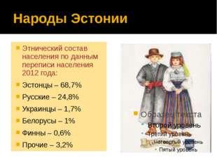 Народы Эстонии Этнический состав населения по данным переписи населения 2012