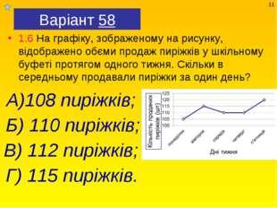 Варіант 58 1.6 На графіку, зображеному на рисунку, відображено обєми продаж п