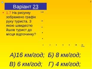Варіант 23 1.7 На рисунку зображено графік руху туриста. З якою швидкістю йшо