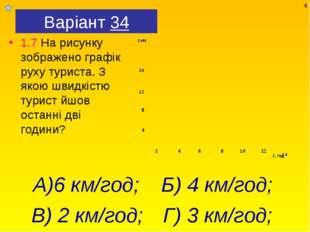 Варіант 34 1.7 На рисунку зображено графік руху туриста. З якою швидкістю тур