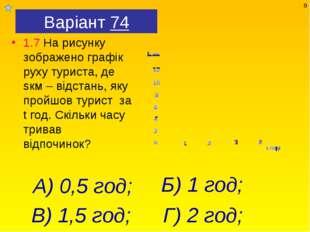 Варіант 74 1.7 На рисунку зображено графік руху туриста, де sкм – відстань, я