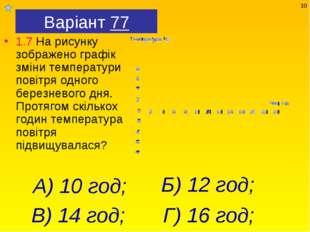 Варіант 77 1.7 На рисунку зображено графік зміни температури повітря одного б