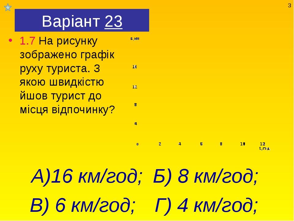 Варіант 23 1.7 На рисунку зображено графік руху туриста. З якою швидкістю йшо...
