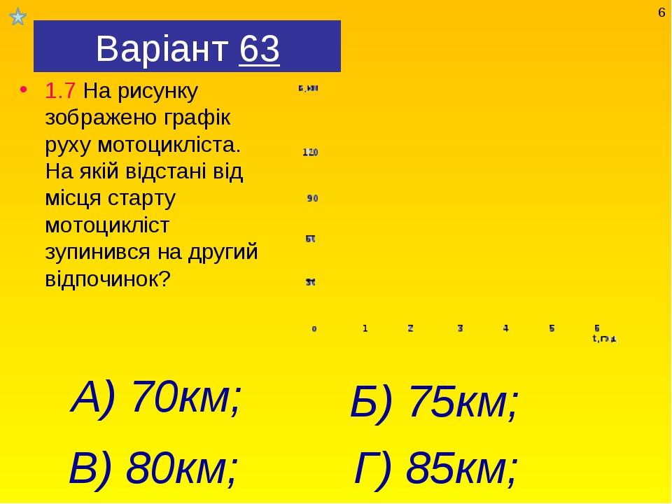Варіант 63 1.7 На рисунку зображено графік руху мотоцикліста. На якій відстан...