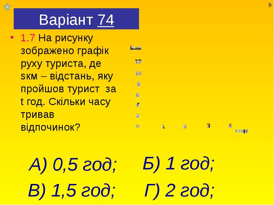 Варіант 74 1.7 На рисунку зображено графік руху туриста, де sкм – відстань, я...