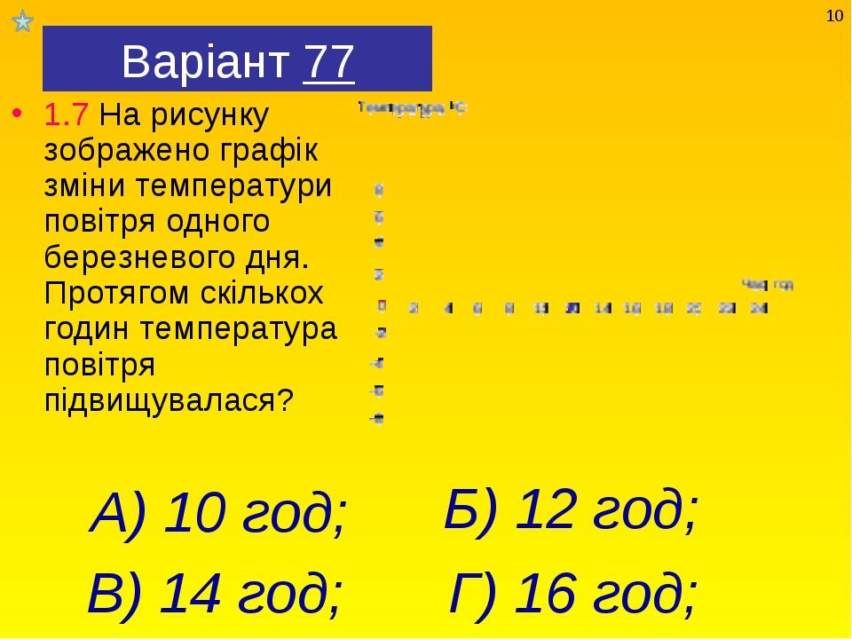 Варіант 77 1.7 На рисунку зображено графік зміни температури повітря одного б...