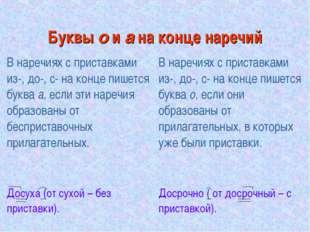 Буквы о и а на конце наречий В наречиях с приставками из-, до-, с- на конце п