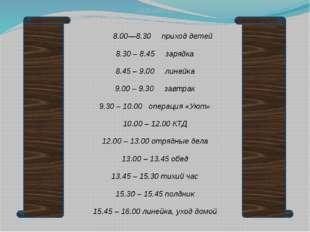 Распорядок дня 8.00—8.30 приход детей 8.30 – 8.45 зарядка 8.45 – 9.00 линейка