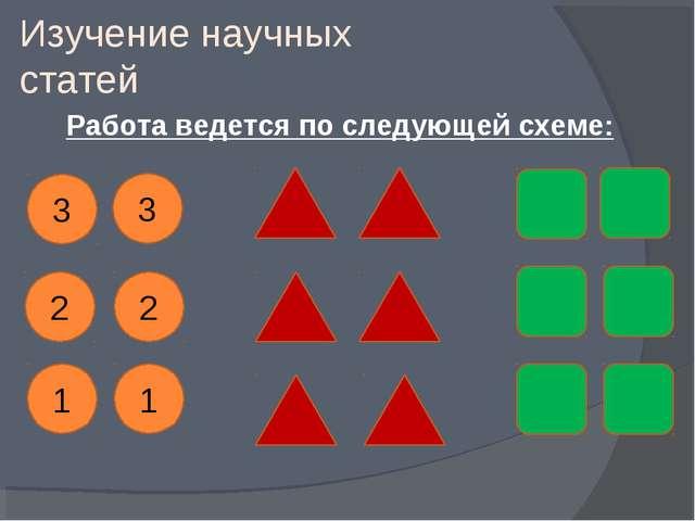 Изучение научных статей Работа ведется по следующей схеме: 2 3 2 3 1 1
