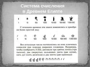 Система счисления в Древнем Египте