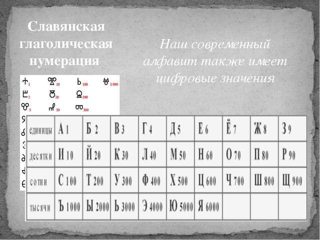 Славянская глаголическая нумерация Наш современный алфавит также имеет цифров...