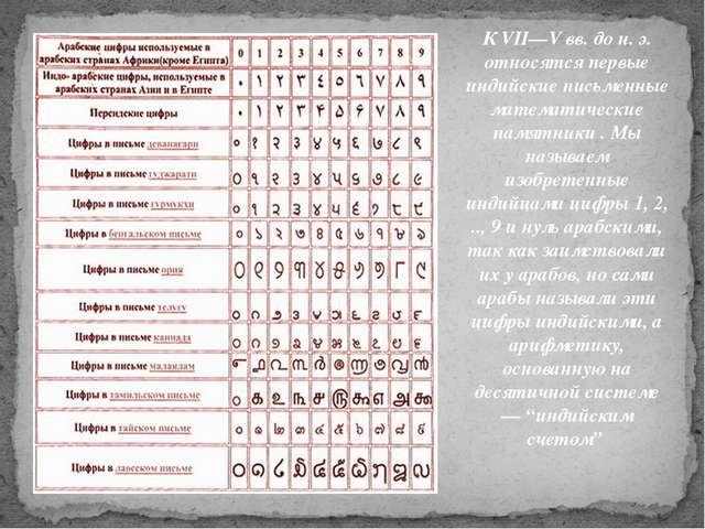 К VII—V вв. до н. э. относятся первые индийские письменные математические пам...