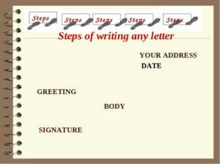 YOUR ADDRESS DATE GREETING BODY SIGNATURE 	 Steps Steps Steps Steps Steps Ste