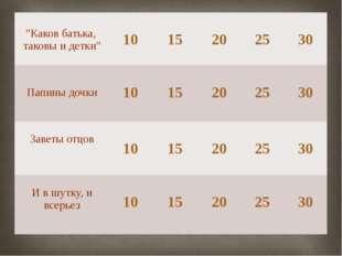 Отец – бывший мэр города Санкт-Петербург. Дочь - популярная российская телеве