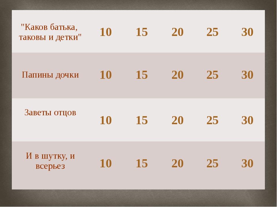 Отец – бывший мэр города Санкт-Петербург. Дочь - популярная российская телеве...