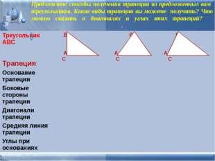 Предложите способы получения трапеции из предложенных вам треугольников. Как