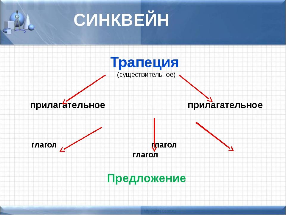 СИНКВЕЙН Трапеция (существительное) прилагательное прилагательное глагол глаг...