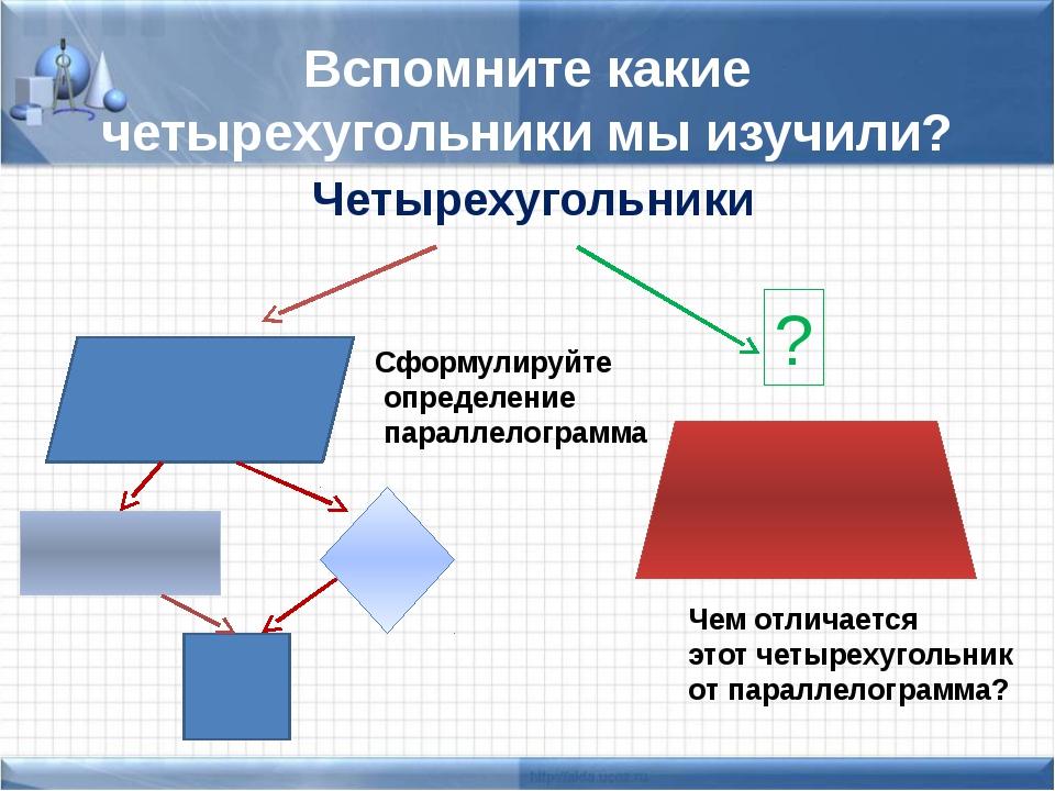 Вспомните какие четырехугольники мы изучили? Четырехугольники ? Сформулируйте...