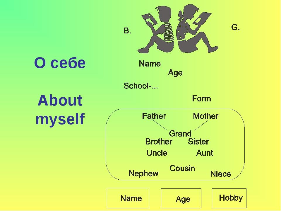 О себе About myself