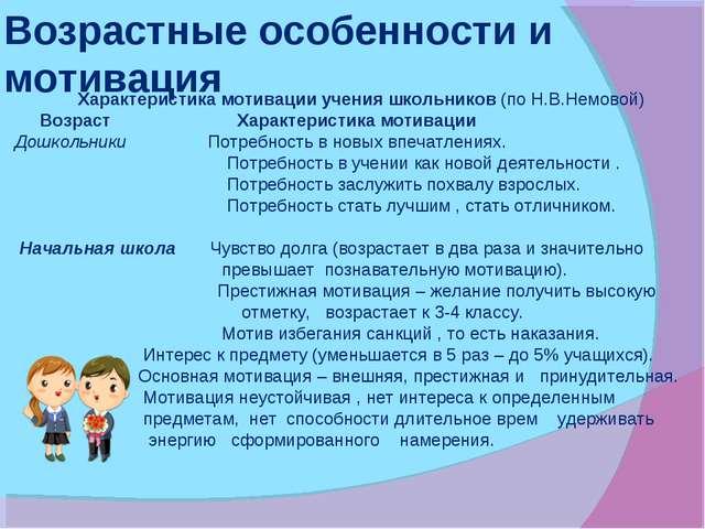 Возрастные особенности и мотивация Характеристика мотивации учения школьников...