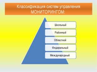 Классификация систем управления МОНИТОРИНГОМ: