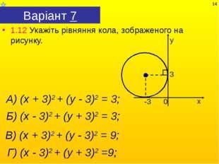 Варіант 7 1.12 Укажіть рівняння кола, зображеного на рисунку. А) (х + 3)2 + (