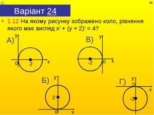 Варіант 24 1.12 На якому рисунку зображено коло, рівняння якого має вигляд х2