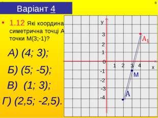 Варіант 4 1.12 Які координати має точка, симетрична точці А(2;-4) відносно то