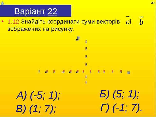 Варіант 22 1.12 Знайдіть координати суми векторів і , зображених на рисунку....
