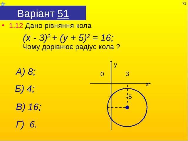 Варіант 51 1.12 Дано рівняння кола Чому дорівнює радіус кола ? А) 8; (х - 3)2...